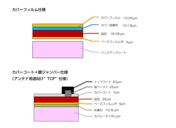 gokuusu_katamen2
